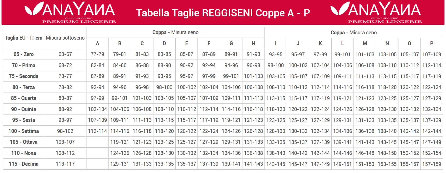 Tabella taglie Coppe differenziate